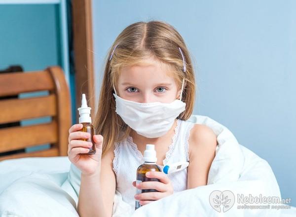 лечение язвочек в горле