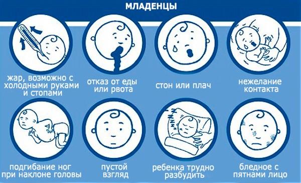 признаки менингита у младенцев