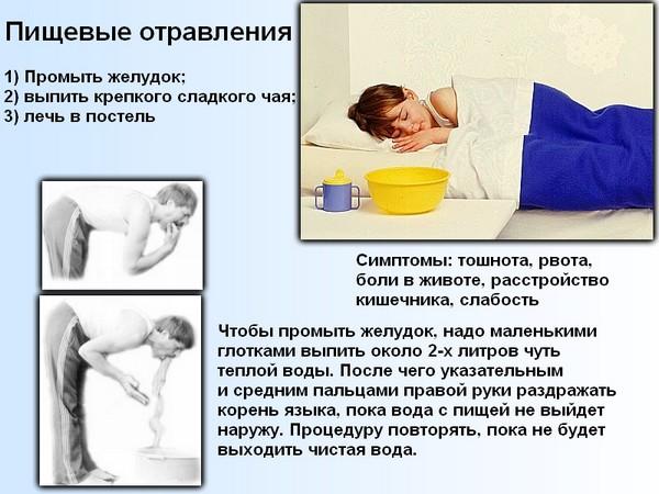первая помощь при отравлении