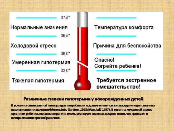низкая температура
