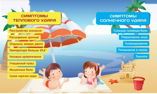 Лечение теплового удара у ребенка в домашних условиях