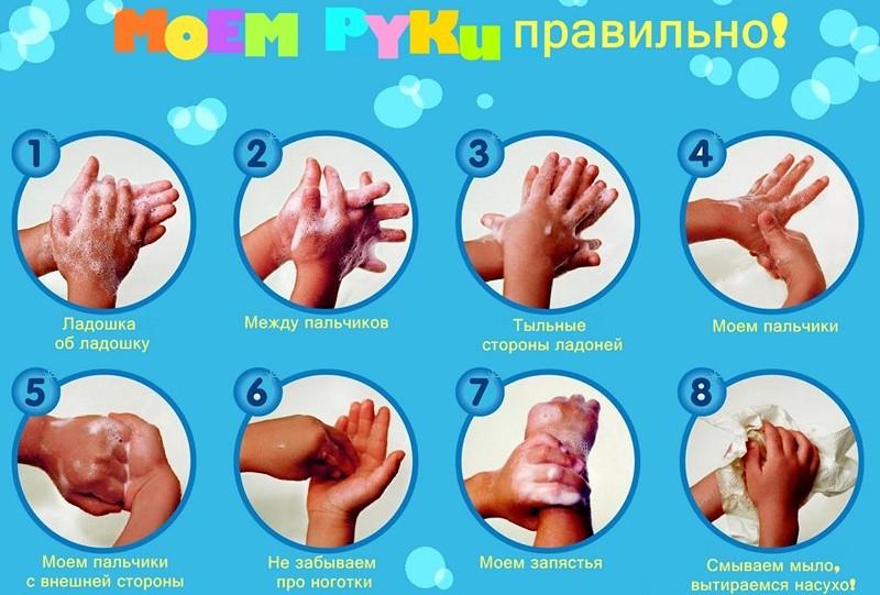 Симптомы и лечение вируса Коксаки у детей