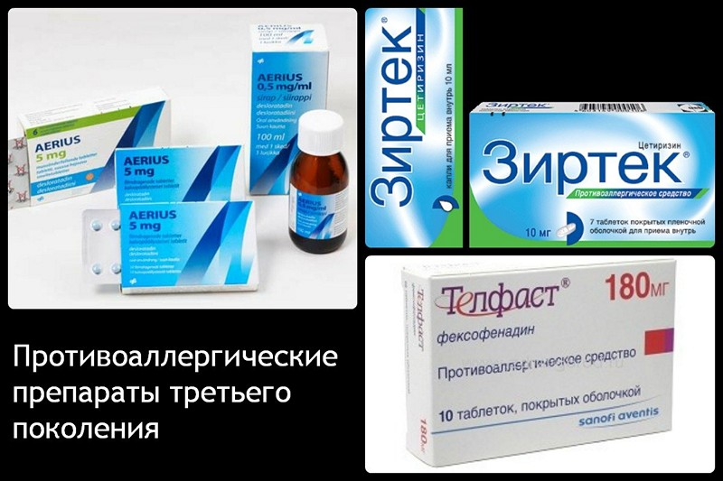 Антигистаминные препаратытретьегопоколения