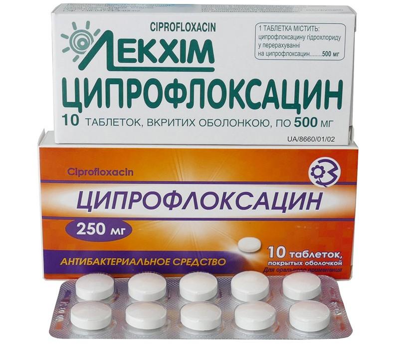 Ципрофлоксацин: инструкция по применению, аналоги, цена